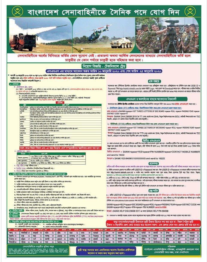 Bangladesh Army Latest Job Circular