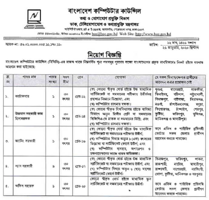 Bangladesh Computer Council Latest Job Circular 01 - Mr. BD Guide