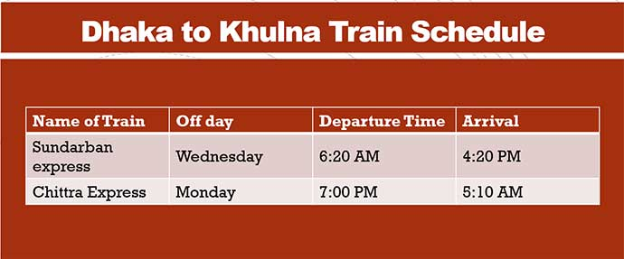 Dhaka-to-Khulna-Train-Schedule-Mr-BD-Guide