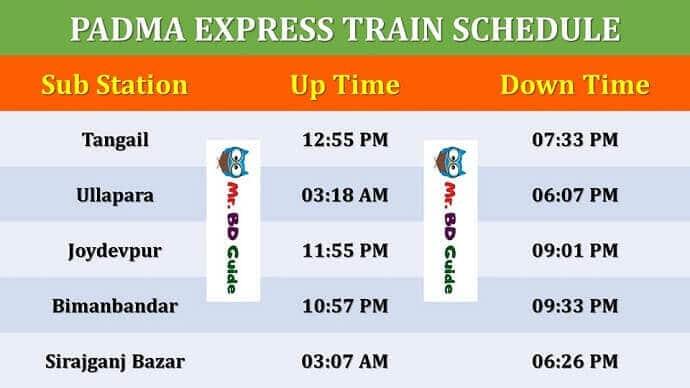 Padma Express Train Schedule - Mr. BD Guide