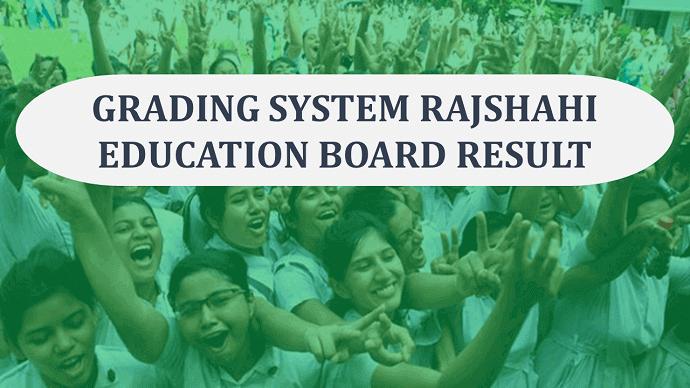 SSC Result Rajshahi Board with Full Marksheet Post Image