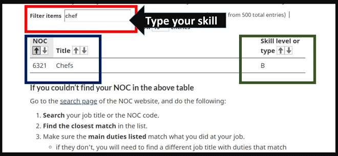 How to Check Skill Level-Occupation Level